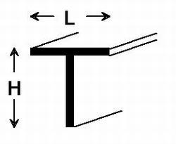 Profilé plastique forme T 4,0 x 4,0 x 320 mm
